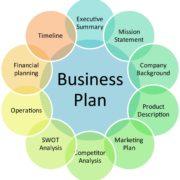 Business plan management components strategy concept diagram illustration